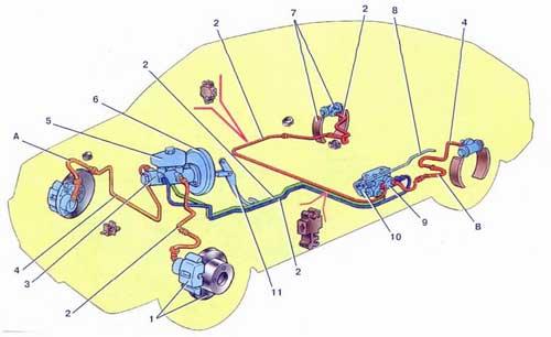 Тормозная система ВАЗ-2109