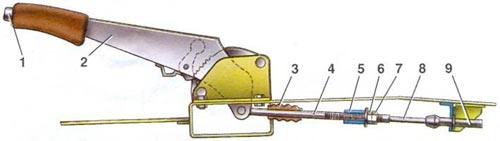 Привод стояночной тормозной системы ВАЗ-2109
