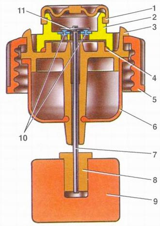 Датчик аварийного уровня тормозной жидкости ВАЗ-2109