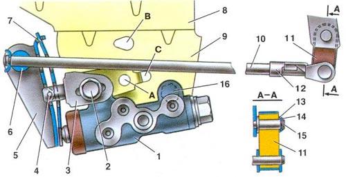 Привод регулятора давления тормозов ВАЗ-2109