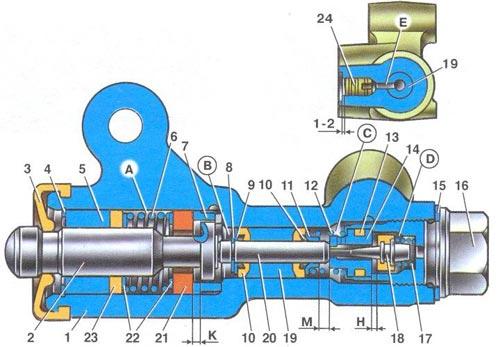 Регулятор давления тормозов ВАЗ-2109