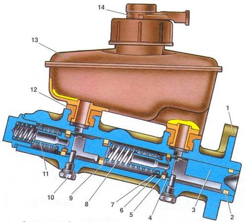 Главный тормозной цилиндр с тормозным бачком ВАЗ-2109
