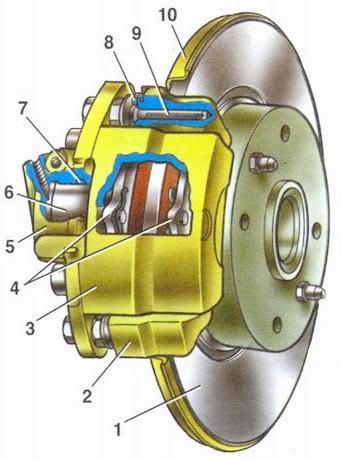 Тормозной механизм переднего колеса ВАЗ-2109