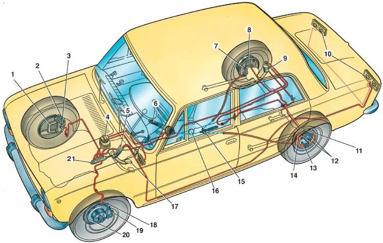 Схема тормозной системы.  Руководство по ремонту и эксплуатации.  Рабочая тормозная система ВАЗ-2101.
