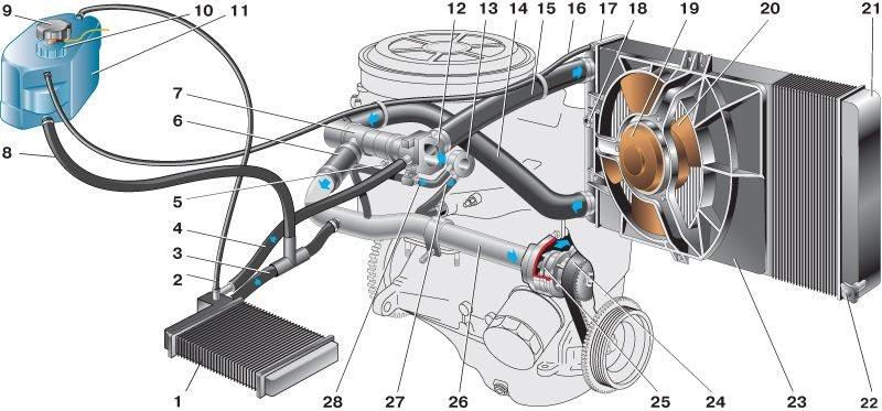 Датчик температуры двигателя ваз 2109 карбюратор