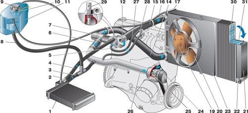 Система охлаждения двигателя 2111 и 2112