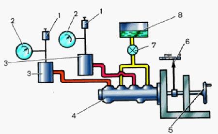 Схема проверки герметичности