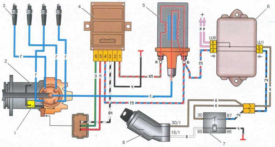 Замок зажигания, схема подключения на ваз 2101.  В какой последовательности подключаются провода в замок.