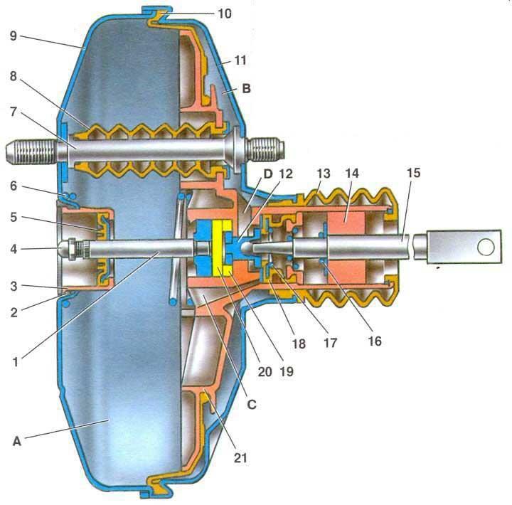 фланца главного цилиндра;3